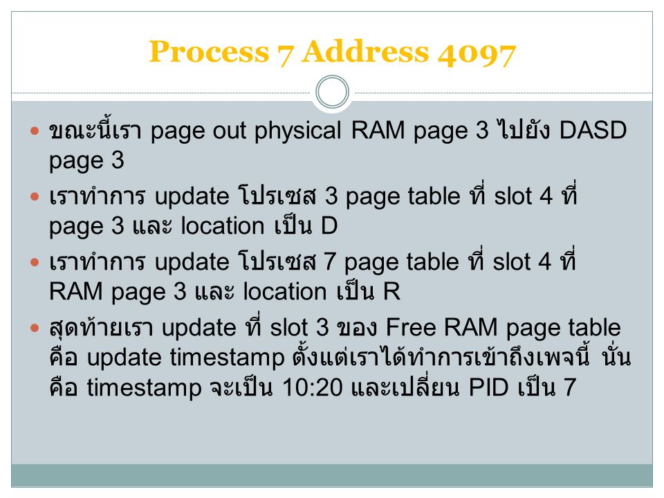 Process 7 Address 4097 ขณะนี้เรา page out physical RAM page 3 ไปยัง DASD page 3 เราทำการ update โปรเซส 3 page table ที่ slot 4 ที่ page 3 และ location