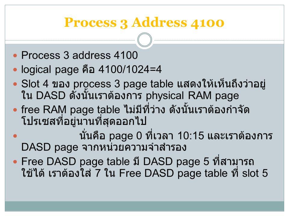 Process 3 Address 4100 Process 3 address 4100 logical page คือ 4100/1024=4 Slot 4 ของ process 3 page table แสดงให้เห็นถึงว่าอยู่ ใน DASD ดังนั้นเราต้อ