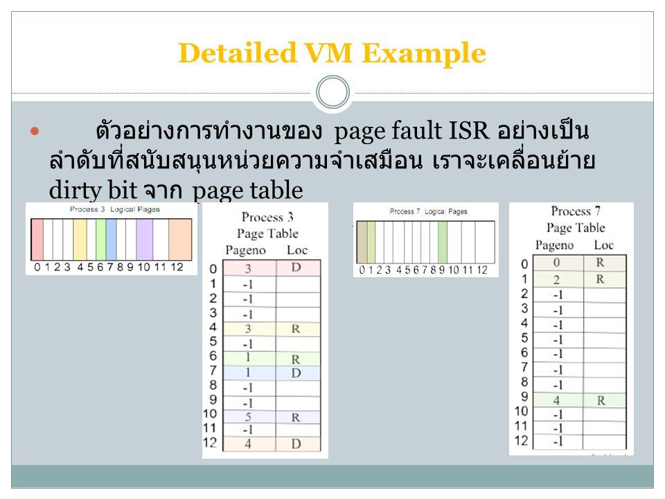 Process 7 Address 4097 ขณะนี้เรา page out physical RAM page 3 ไปยัง DASD page 3 เราทำการ update โปรเซส 3 page table ที่ slot 4 ที่ page 3 และ location เป็น D เราทำการ update โปรเซส 7 page table ที่ slot 4 ที่ RAM page 3 และ location เป็น R สุดท้ายเรา update ที่ slot 3 ของ Free RAM page table คือ update timestamp ตั้งแต่เราได้ทำการเข้าถึงเพจนี้ นั่น คือ timestamp จะเป็น 10:20 และเปลี่ยน PID เป็น 7