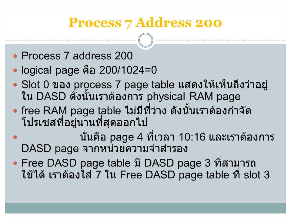 Process 7 Address 200 Process 7 address 200 logical page คือ 200/1024=0 Slot 0 ของ process 7 page table แสดงให้เห็นถึงว่าอยู่ ใน DASD ดังนั้นเราต้องกา
