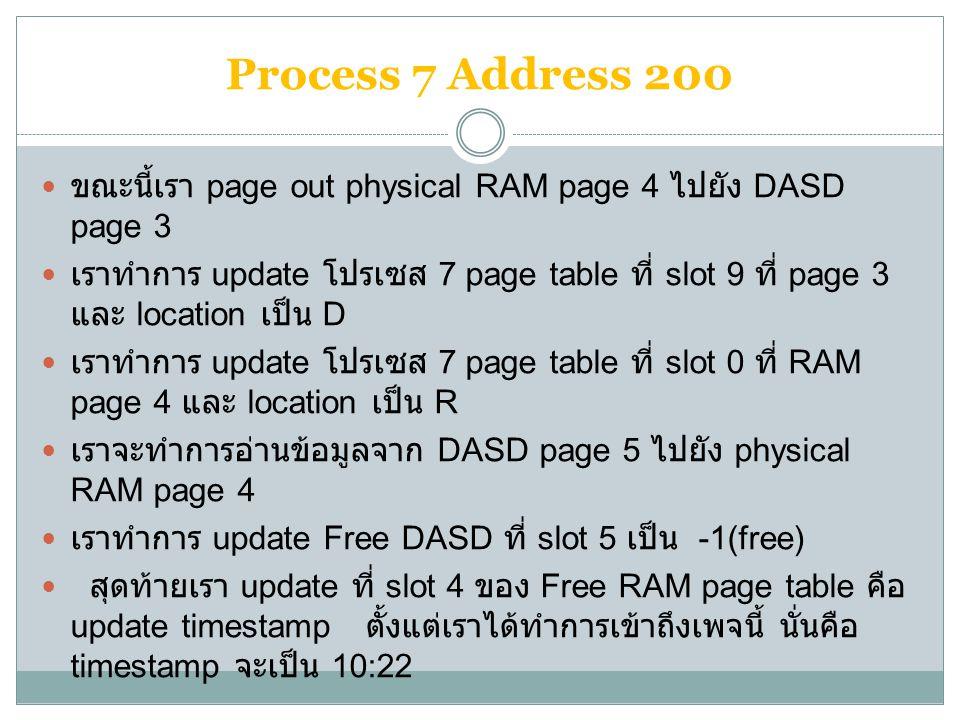 Process 7 Address 200 ขณะนี้เรา page out physical RAM page 4 ไปยัง DASD page 3 เราทำการ update โปรเซส 7 page table ที่ slot 9 ที่ page 3 และ location เป็น D เราทำการ update โปรเซส 7 page table ที่ slot 0 ที่ RAM page 4 และ location เป็น R เราจะทำการอ่านข้อมูลจาก DASD page 5 ไปยัง physical RAM page 4 เราทำการ update Free DASD ที่ slot 5 เป็น -1(free) สุดท้ายเรา update ที่ slot 4 ของ Free RAM page table คือ update timestamp ตั้งแต่เราได้ทำการเข้าถึงเพจนี้ นั่นคือ timestamp จะเป็น 10:22