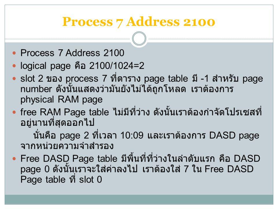 Process 7 Address 2100 ขณะนี้เราได้ทำการ page out ที่ physical RAM page 2 ไปยัง DASD page 0 เราต้องทำการ update โปรเซส 7 page table ที่ slot 1 และ location เป็น D เราทำการ update โปรเซส 7 page table ที่ slot 2 ที่ RAM page 2 และ location เป็น R สุดท้ายเรา update ที่ slot 2 ของ Free RAM page table คือ update timestamp ตั้งแต่เราได้ทำการเข้าถึงเพจนี้ นั่น คือ timestamp จะเป็น 10:18