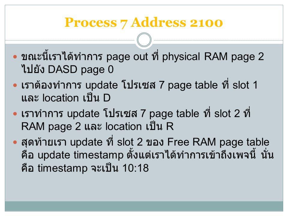 Process 3 Address 4100 Process 3 address 4100 logical page คือ 4100/1024=4 Slot 4 ของ process 3 page table แสดงให้เห็นถึงว่าอยู่ ใน DASD ดังนั้นเราต้องการ physical RAM page free RAM page table ไม่มีที่ว่าง ดังนั้นเราต้องกำจัด โปรเซสที่อยู่นานที่สุดออกไป นั่นคือ page 0 ที่เวลา 10:15 และเราต้องการ DASD page จากหน่วยความจำสำรอง Free DASD page table มี DASD page 5 ที่สามารถ ใช้ได้ เราต้องใส่ 7 ใน Free DASD page table ที่ slot 5
