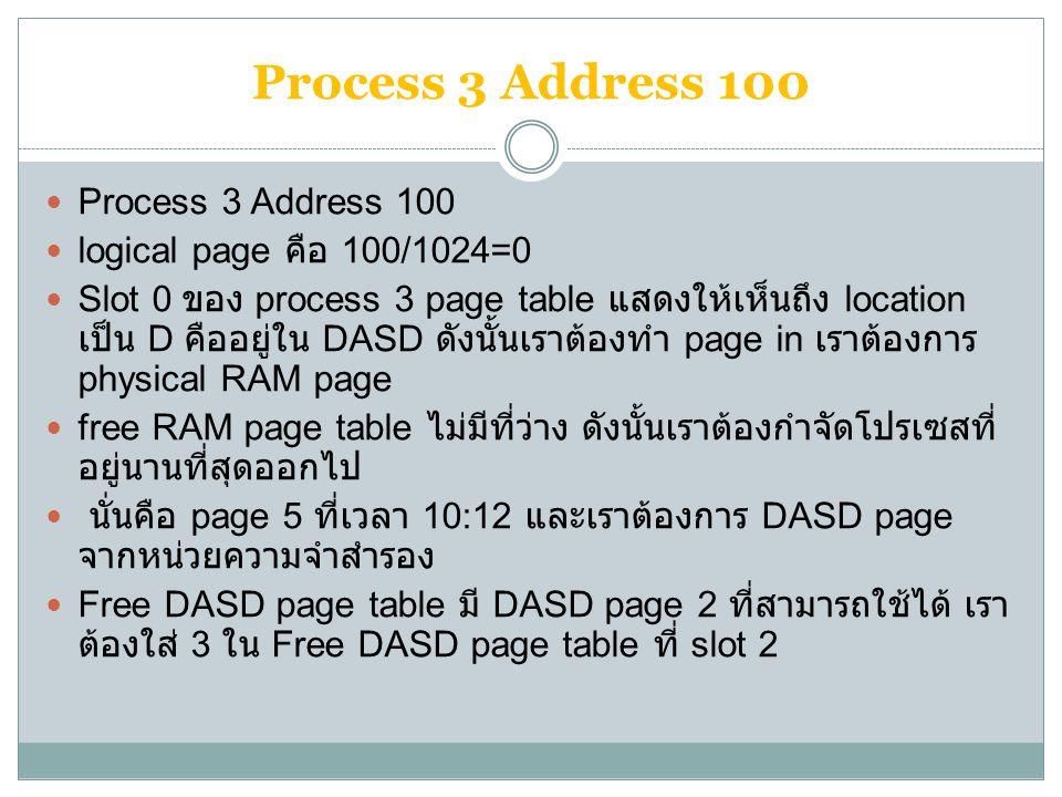 Process 3 Address 100 ขณะนี้เรา page out physical RAM page 5 ไปยัง DASD page 2 เราทำการ update โปรเซส 3 page table ที่ slot 10 ที่ page 2 และ location เป็น D เราทำการ update โปรเซส 3 page table ที่ slot 0 ที่ RAM page 5 และ location เป็น R เราทำการ update ที่ Free DASD page table ที่ slot 3 เป็น -1 สุดท้ายเรา update ที่ slot 5 ของ Free RAM page table คือ update timestamp ตั้งแต่เราได้ทำการเข้าถึงเพจนี้ นั่น คือ timestamp จะเป็น 10:19