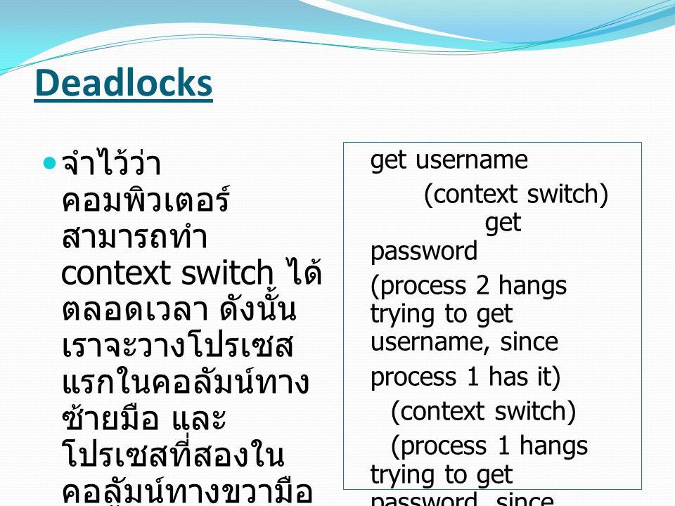 Deadlocks person 1 จะต้องรอพาสเวิร์ดซึ่ง person 2 มีแล้ว person 2 จะต้องรอชื่อผู้ใช้ซึ่ง person 1 มีแล้ว ดังนั้น ถ้าถูกต้อง หรือทั้งสองโปรเซส สามารถรันได้โดยไม่เกิด context switch ในระหว่างการทำงาน ก็แสดงว่าไม่มีปัญหา แต่ก็ไม่สามารถที่รับรองได้ว่า จะไม่มี context switch เกิดขึ้นภายหลัง