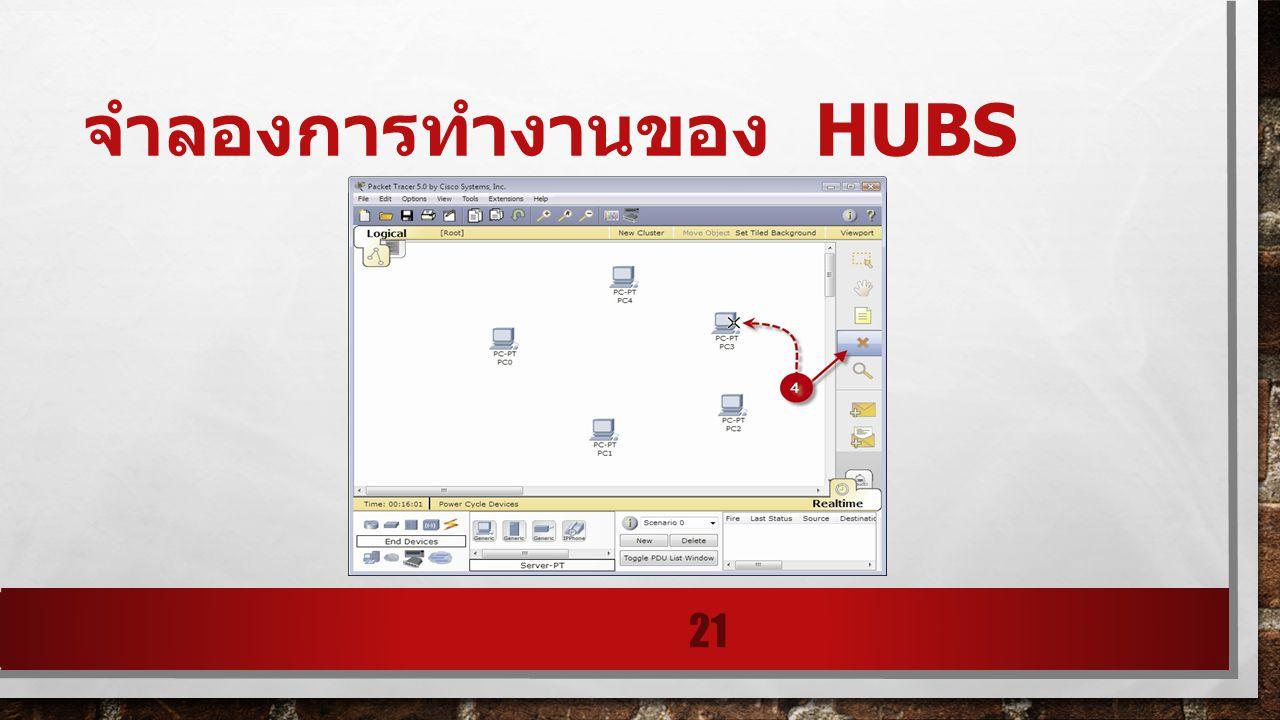 จำลองการทำงานของ HUBS 21