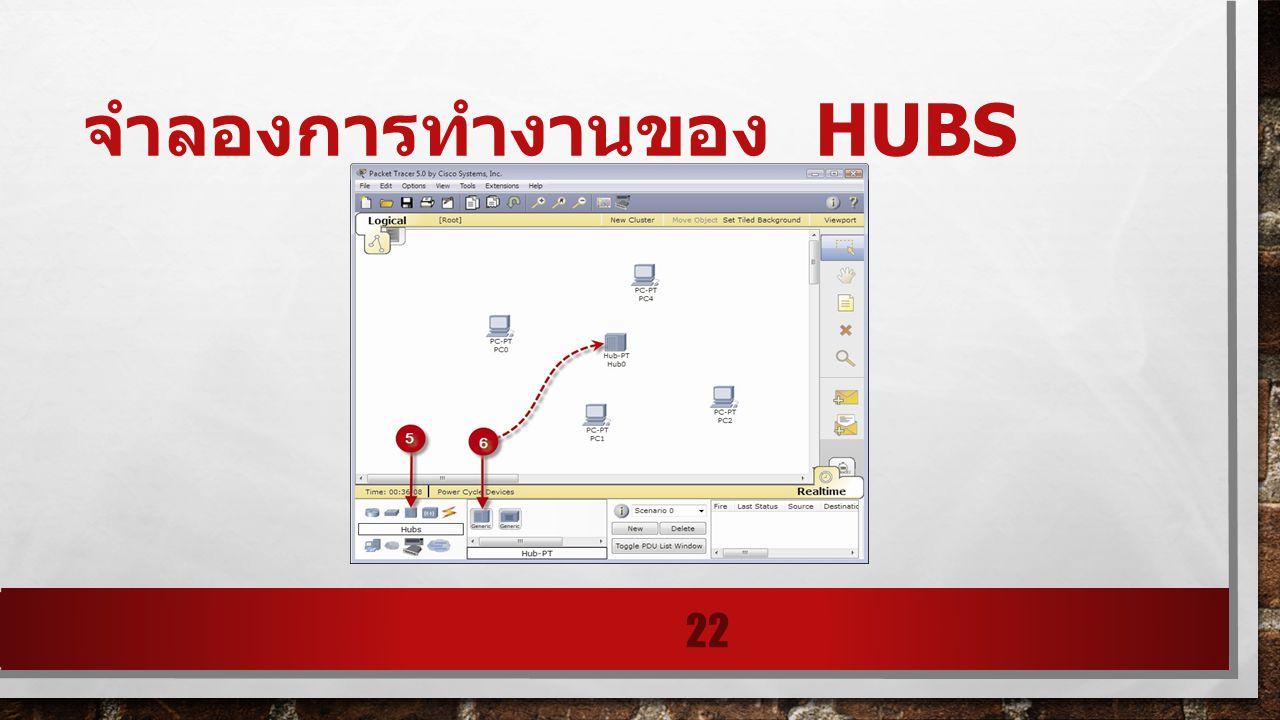 จำลองการทำงานของ HUBS 22