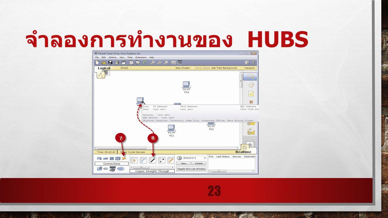 จำลองการทำงานของ HUBS 23