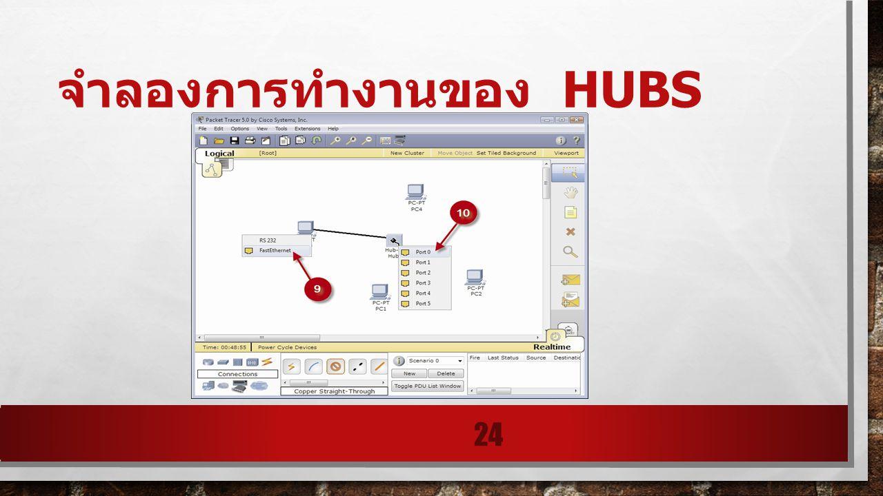 จำลองการทำงานของ HUBS 24