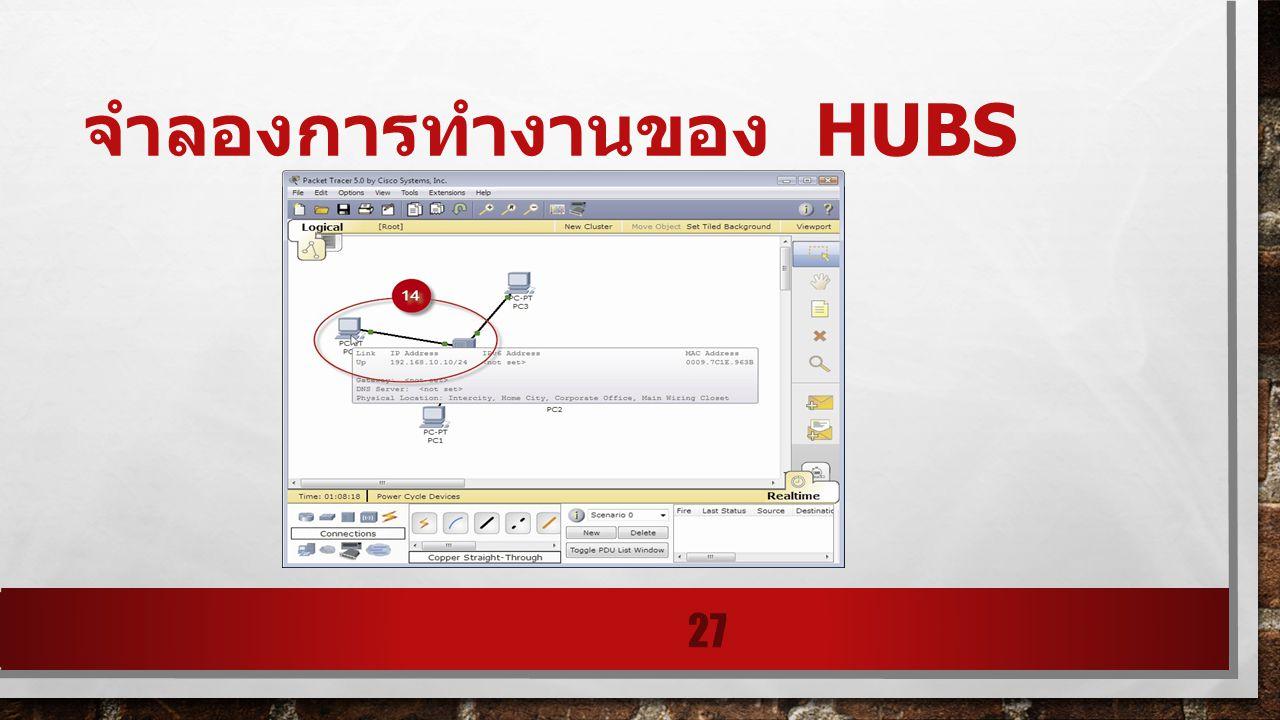 จำลองการทำงานของ HUBS 27