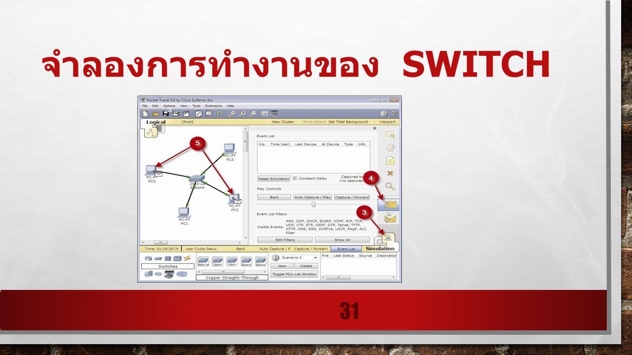 จำลองการทำงานของ SWITCH 31