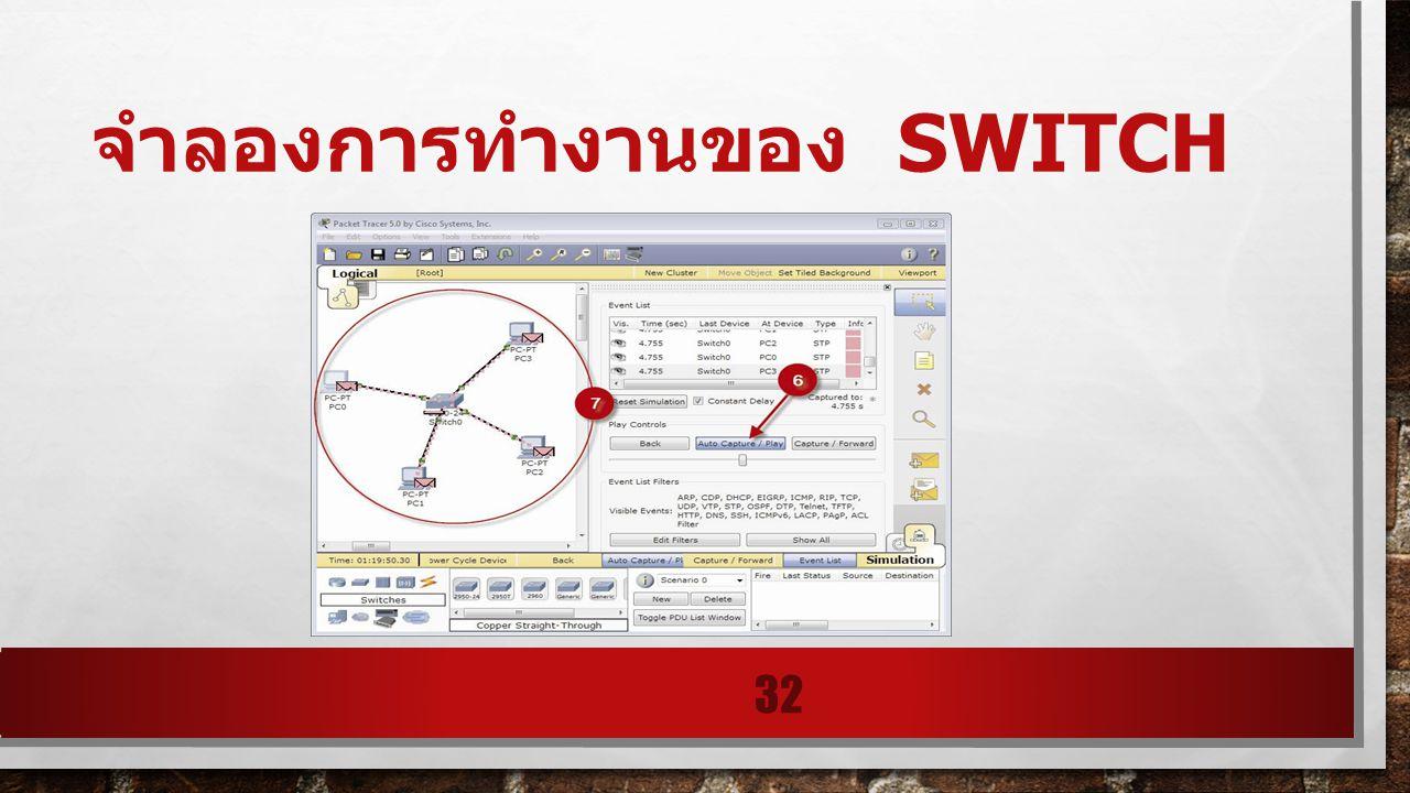 จำลองการทำงานของ SWITCH 32