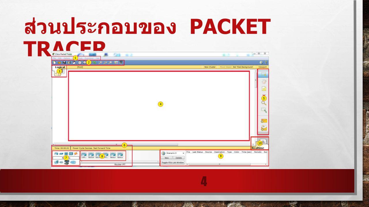 ส่วนประกอบของ PACKET TRACER 4