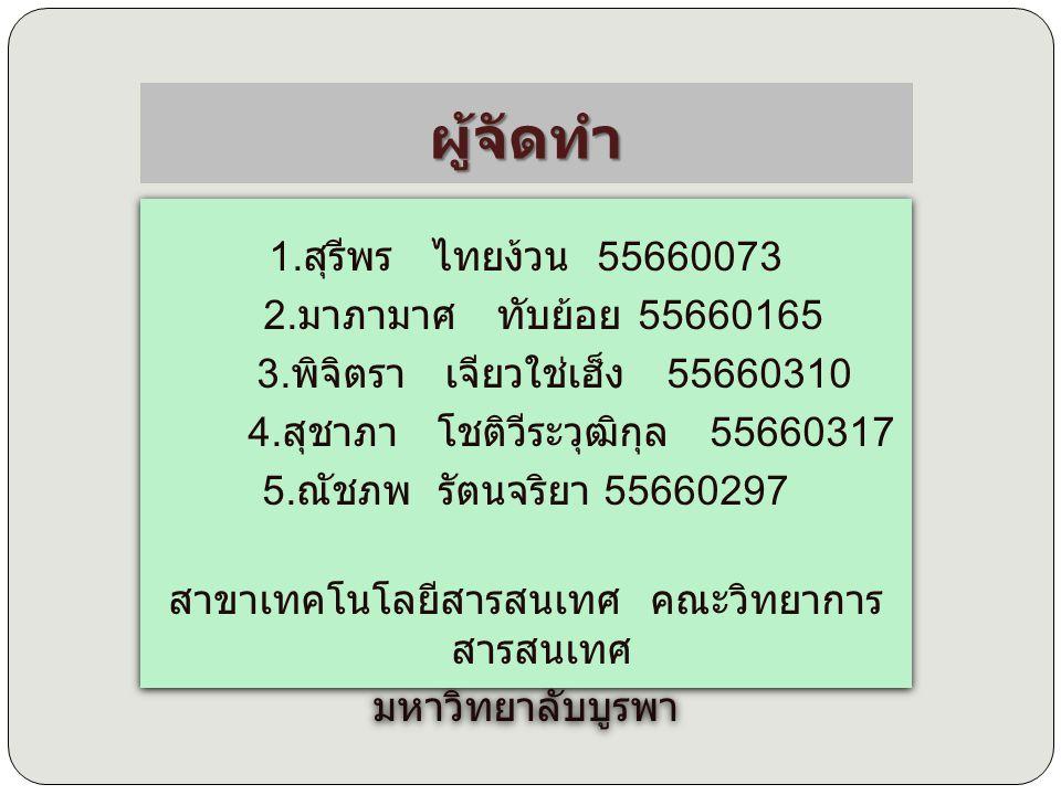 ผู้จัดทำ 1. สุรีพร ไทยง้วน 55660073 2. มาภามาศ ทับย้อย 55660165 3. พิจิตรา เจียวใช่เฮ็ง 55660310 4. สุชาภา โชติวีระวุฒิกุล 55660317 5. ณัชภพ รัตนจริยา
