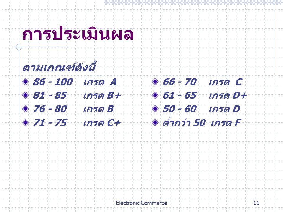 Electronic Commerce11 การประเมินผล ตามเกณฑ์ดังนี้ 86 - 100 เกรด A 81 - 85 เกรด B+ 76 - 80 เกรด B 71 - 75 เกรด C+ 66 - 70 เกรด C 61 - 65 เกรด D+ 50 - 6