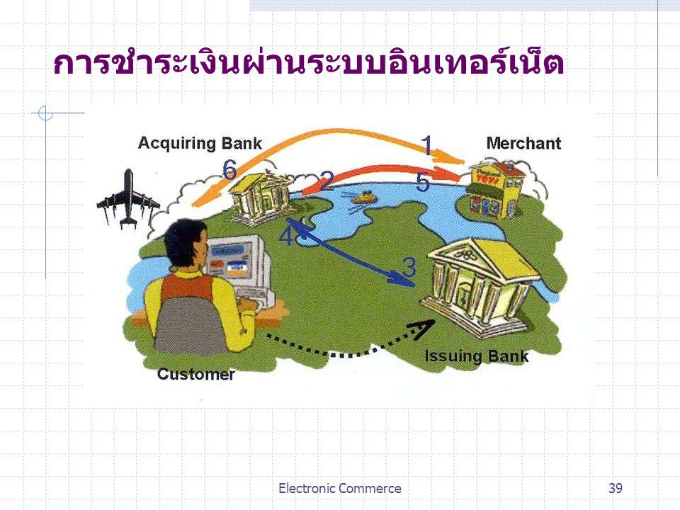 Electronic Commerce39 การชำระเงินผ่านระบบอินเทอร์เน็ต