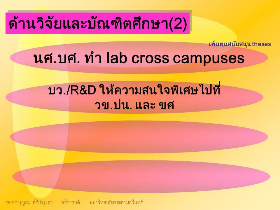 ด้านวิจัยและบัณฑิตศึกษา(2) นศ.บศ. ทำ lab cross campuses บว./R&D ให้ความสนใจพิเศษไปที่ วข.ปน. และ ขศ เพิ่มทุนสนับสนุน theses