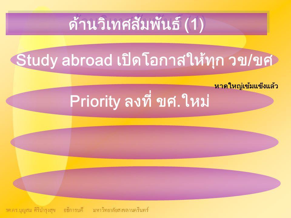 ด้านวิเทศสัมพันธ์ (1) Study abroad เปิดโอกาสให้ทุก วข/ขศ Priority ลงที่ ขศ.ใหม่ หาดใหญ่เข้มแข็งแล้ว