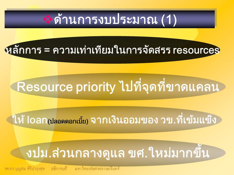  ด้านการงบประมาณ (1) Resource priority ไปที่จุดที่ขาดแคลน ให้ loan (ปลอดดอกเบี้ย) จากเงินออมของ วข.ที่เข้มแข็ง งปม.ส่วนกลางดูแล ขศ.ใหม่มากขึ้น หลักกา