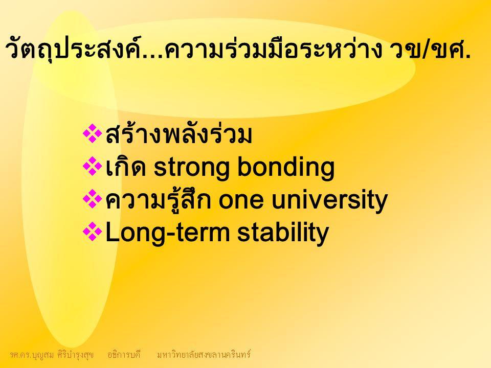 วัตถุประสงค์...ความร่วมมือระหว่าง วข/ขศ.  สร้างพลังร่วม  เกิด strong bonding  ความรู้สึก one university  Long-term stability