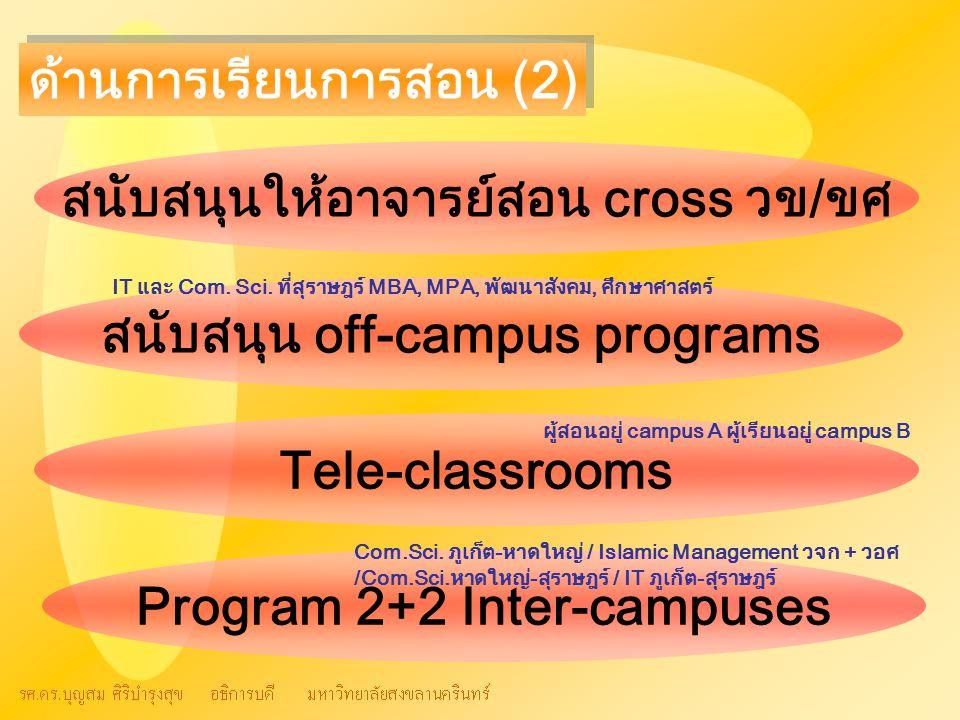 ด้านการเรียนการสอน (2) สนับสนุนให้อาจารย์สอน cross วข/ขศ สนับสนุน off-campus programs Tele-classrooms IT และ Com. Sci. ที่สุราษฎร์ MBA, MPA, พัฒนาสังค