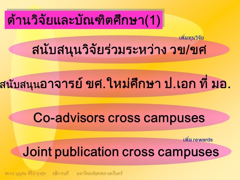 ด้านวิจัยและบัณฑิตศึกษา(1) สนับสนุนวิจัยร่วมระหว่าง วข/ขศ สนับสนุน อาจารย์ ขศ.ใหม่ศึกษา ป.เอก ที่ มอ. Co-advisors cross campuses Joint publication cro