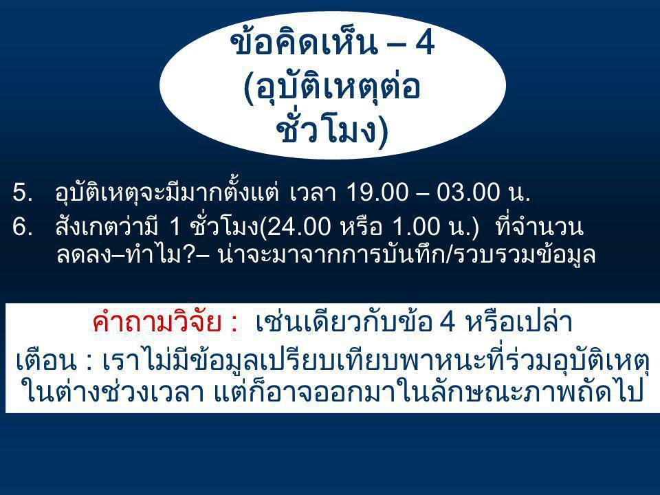 5.อุบัติเหตุจะมีมากตั้งแต่ เวลา 19.00 – 03.00 น. 6.