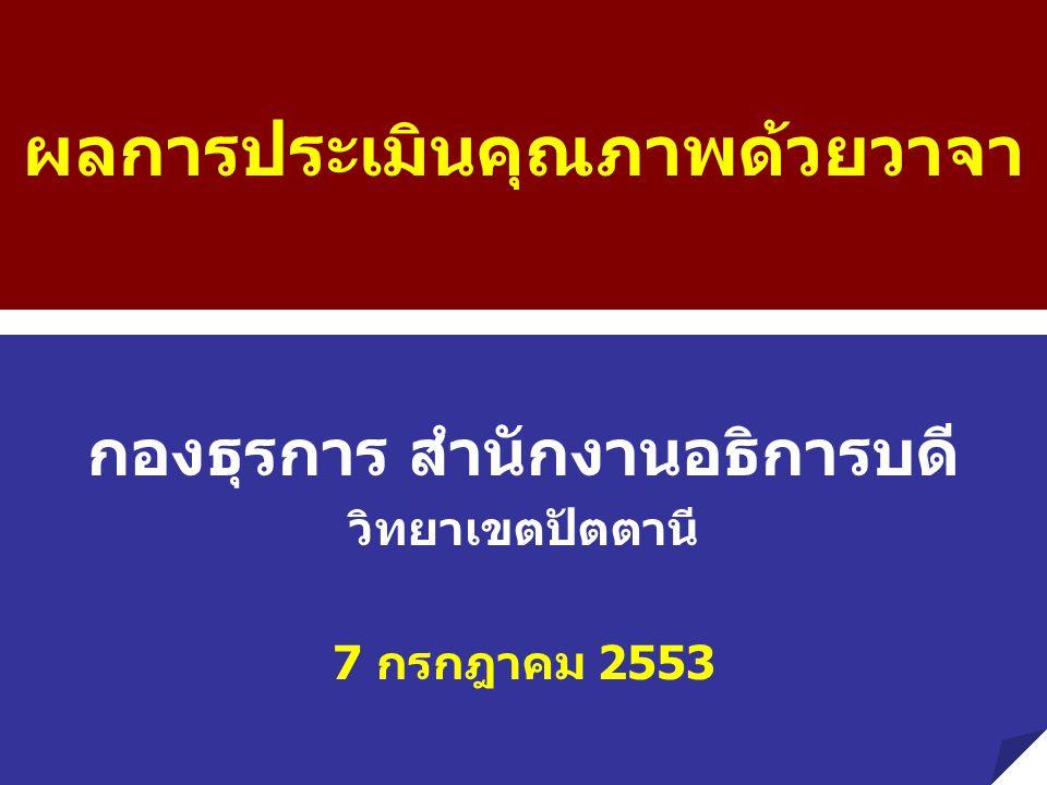 ผลการประเมินคุณภาพด้วยวาจา กองธุรการ สำนักงานอธิการบดี วิทยาเขตปัตตานี 7 กรกฎาคม 2553