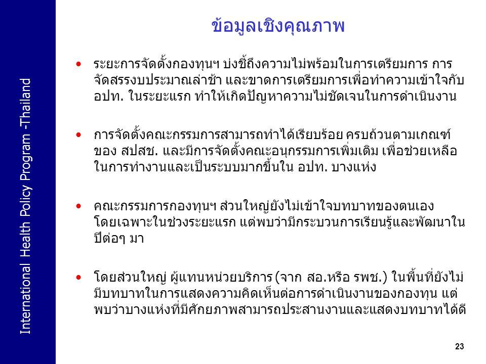 International Health Policy Program -Thailand 23 ข้อมูลเชิงคุณภาพ ระยะการจัดตั้งกองทุนฯ บ่งชี้ถึงความไม่พร้อมในการเตรียมการ การ จัดสรรงบประมาณล่าช้า แ