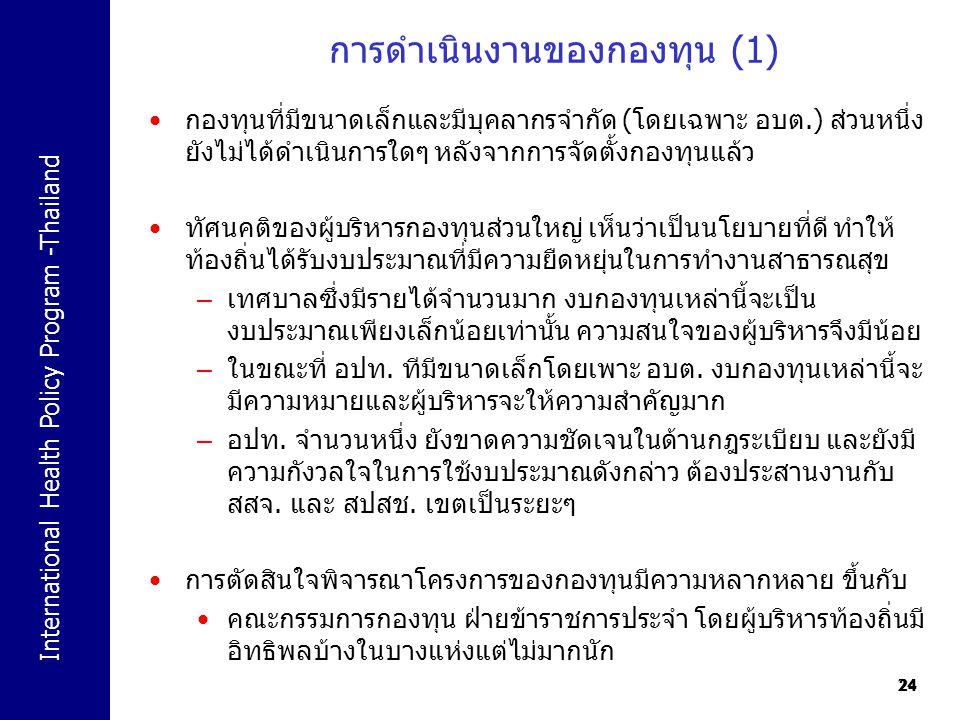 International Health Policy Program -Thailand 24 การดำเนินงานของกองทุน (1) 24 กองทุนที่มีขนาดเล็กและมีบุคลากรจำกัด (โดยเฉพาะ อบต.) ส่วนหนึ่ง ยังไม่ได้