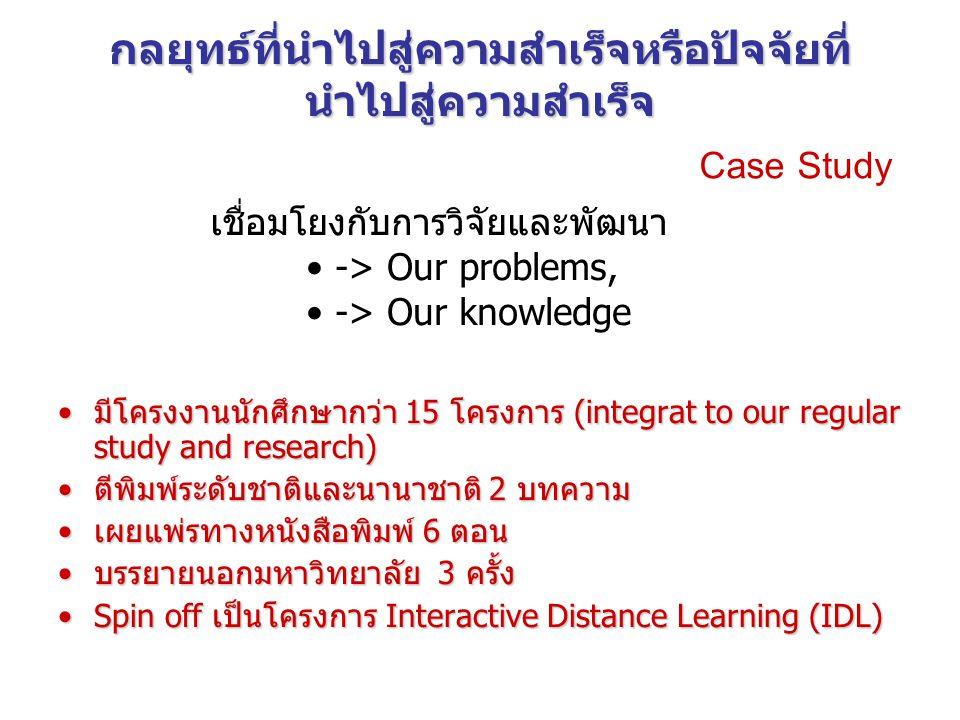 มีโครงงานนักศึกษากว่า 15 โครงการ (integrat to our regular study and research)มีโครงงานนักศึกษากว่า 15 โครงการ (integrat to our regular study and resea