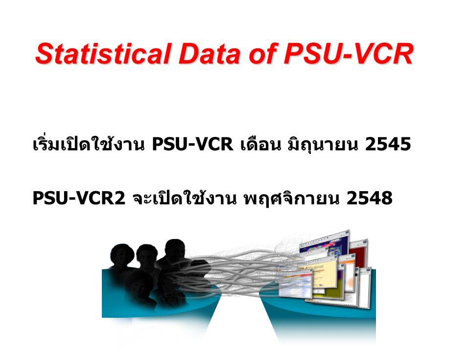 Statistical Data of PSU-VCR เริ่มเปิดใช้งาน PSU-VCR เดือน มิถุนายน 2545 PSU-VCR2 จะเปิดใช้งาน พฤศจิกายน 2548