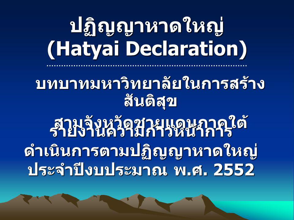 ปฏิญญาหาดใหญ่ (Hatyai Declaration) บทบาทมหาวิทยาลัยในการสร้าง สันติสุข สามจังหวัดชายแดนภาคใต้ รายงานความก้าวหน้าการ ดำเนินการตามปฏิญญาหาดใหญ่ ประจำปีงบประมาณ พ.