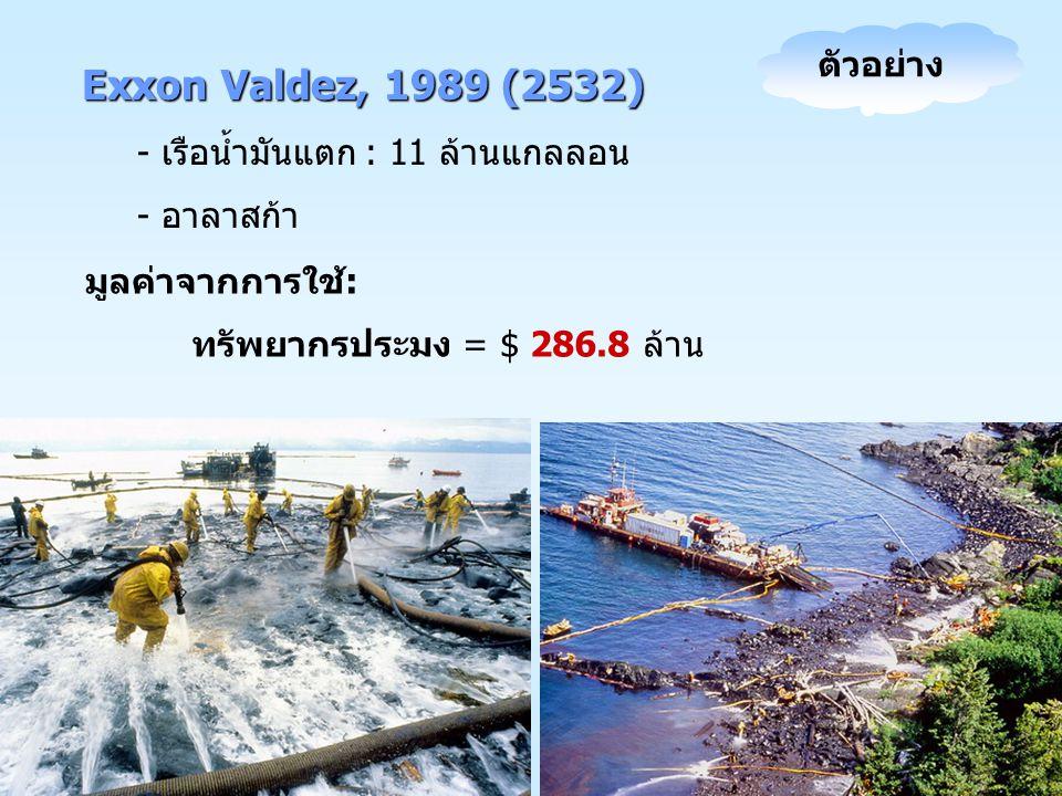 มูลค่าจากการใช้: ทรัพยากรประมง = $ 286.8 ล้าน Exxon Valdez, 1989 (2532) - เรือน้ำมันแตก : 11 ล้านแกลลอน - อาลาสก้า ตัวอย่าง