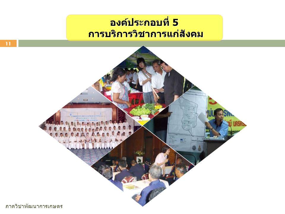 ภาควิชาพัฒนาการเกษตร 11 องค์ประกอบที่ 5 การบริการวิชาการแก่สังคม การบริการวิชาการแก่สังคม