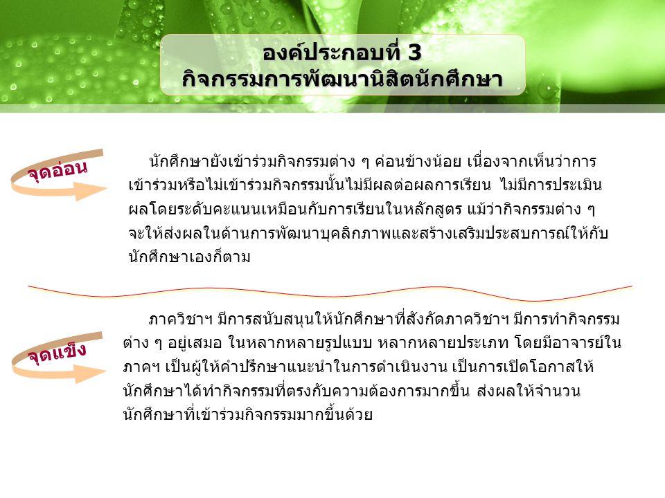 ภาควิชาพัฒนาการเกษตร 9 องค์ประกอบที่ 4 การวิจัย การวิจัย