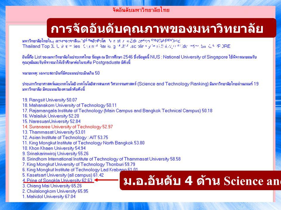 26 การจัดอันดับคุณภาพของมหาวิทยาลัย ไทย โดย NUS ( ข้อมูลปี 2546) ม. อ. อันดับ 4 ด้าน Science and Technology