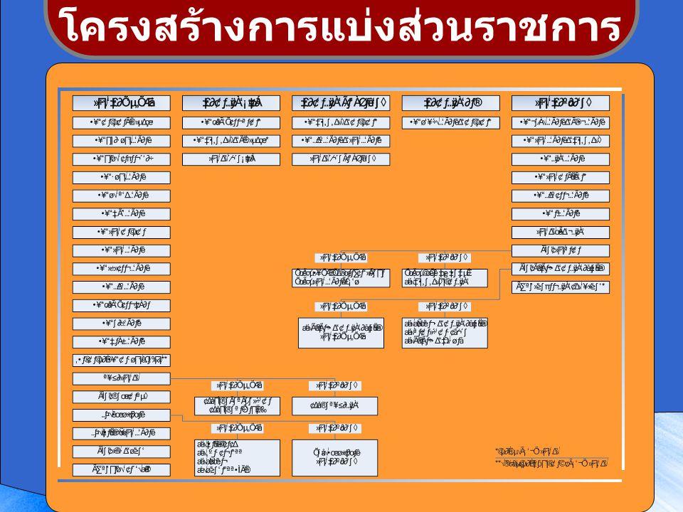 9 โครงสร้างการแบ่งส่วนราชการ