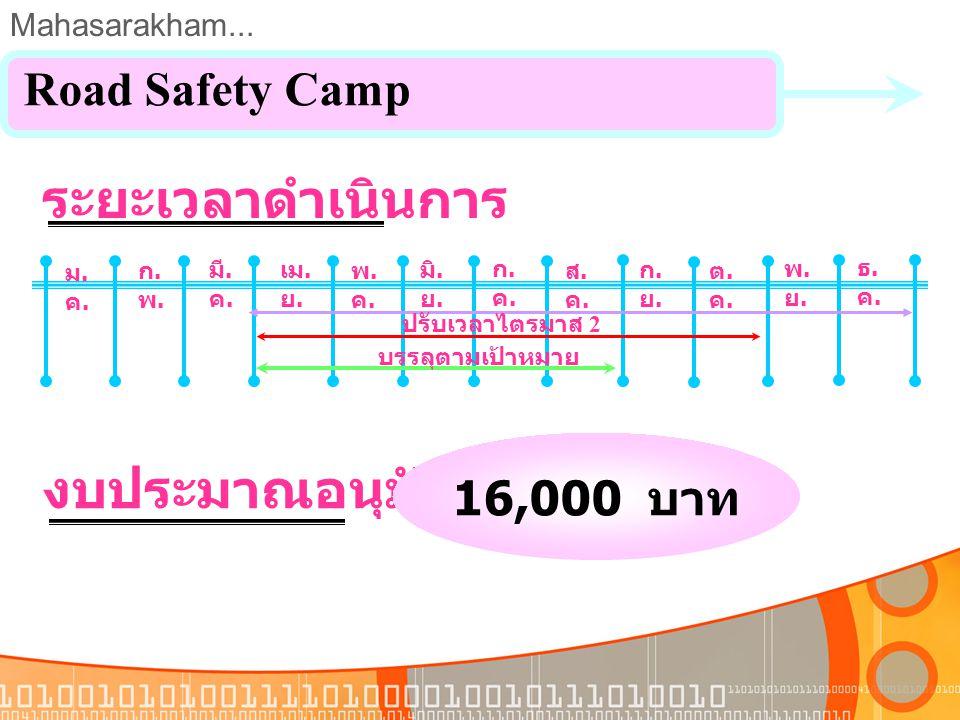 Mahasarakham... Road Safety Camp วัตถุประสงค์ 1 สถาบันการ ศึกษาใน พื้นที่ให้ ความสำคัญ กับการ รณรงค์ลด อุบัติเหตุ อย่างจริงจัง 2 นักเรียน นักศึกษา มีจ