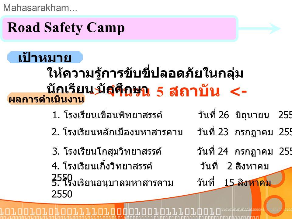 Mahasarakham... Road Safety Camp ระยะเวลาดำเนินการ ม.ค.ม.ค. ก.พ.ก.พ. มี. ค. เม. ย. พ.ค.พ.ค. มิ. ย. ก.ค.ก.ค. ส.ค.ส.ค. ก.ย.ก.ย. ต.ค.ต.ค. พ.ย.พ.ย. ธ.ค.ธ.