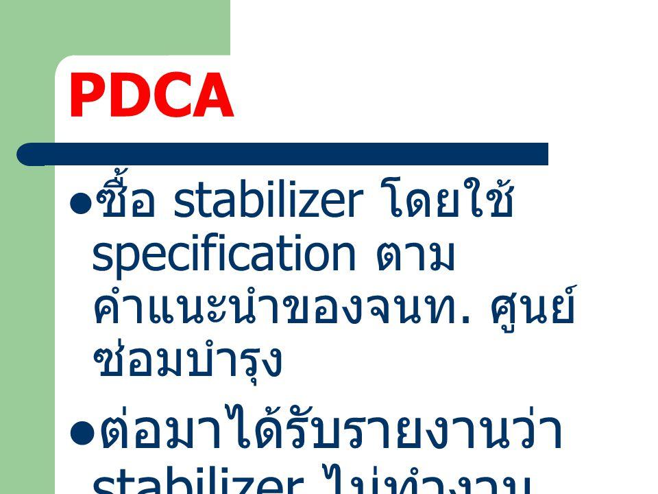 PDCA ซื้อ stabilizer โดยใช้ specification ตาม คำแนะนำของจนท. ศูนย์ ซ่อมบำรุง ต่อมาได้รับรายงานว่า stabilizer ไม่ทำงาน เมื่อไฟดับ