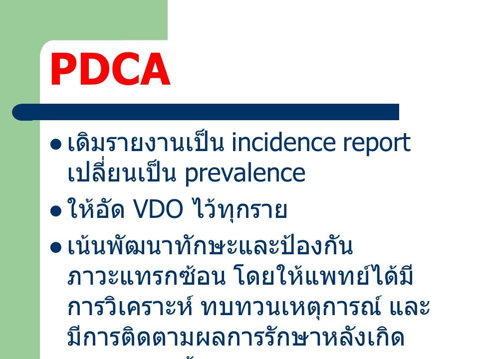 PDCA เดิมรายงานเป็น incidence report เปลี่ยนเป็น prevalence ให้อัด VDO ไว้ทุกราย เน้นพัฒนาทักษะและป้องกัน ภาวะแทรกซ้อน โดยให้แพทย์ได้มี การวิเคราะห์ ทบทวนเหตุการณ์ และ มีการติดตามผลการรักษาหลังเกิด ภาวะแทรกซ้อน แบบรายงานอุบัติการณ์ผ่าตัดต้อ กระจกชุดใหม่ แบบรายงานอุบัติการณ์ผ่าตัดต้อ กระจกชุดใหม่