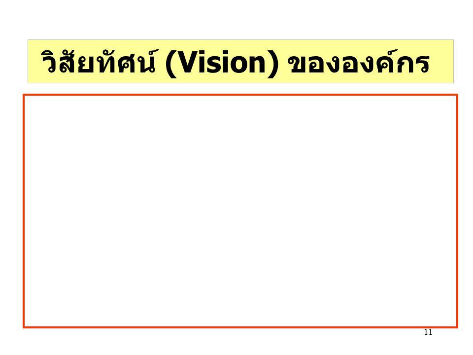 11 วิสัยทัศน์ (Vision) ขององค์กร