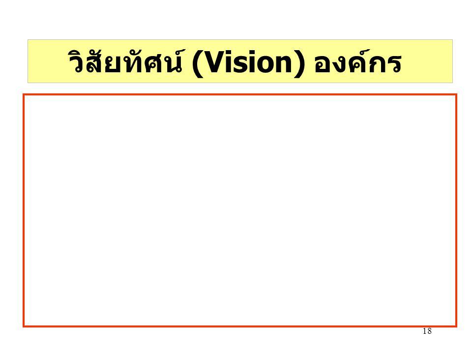 18 วิสัยทัศน์ (Vision) องค์กร