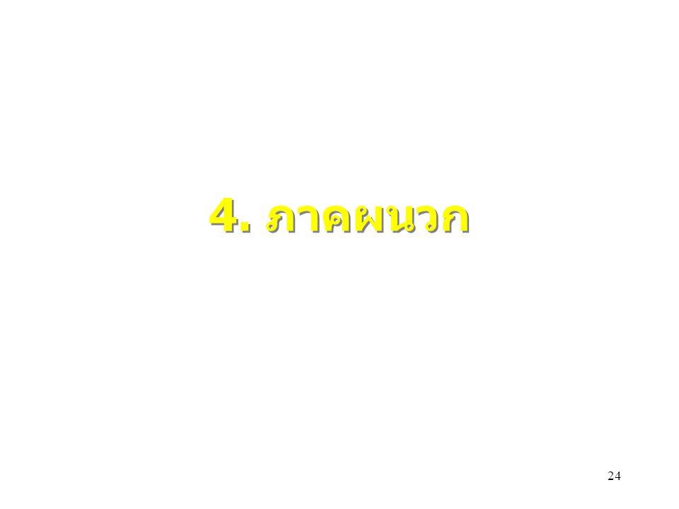 24 4. ภาคผนวก