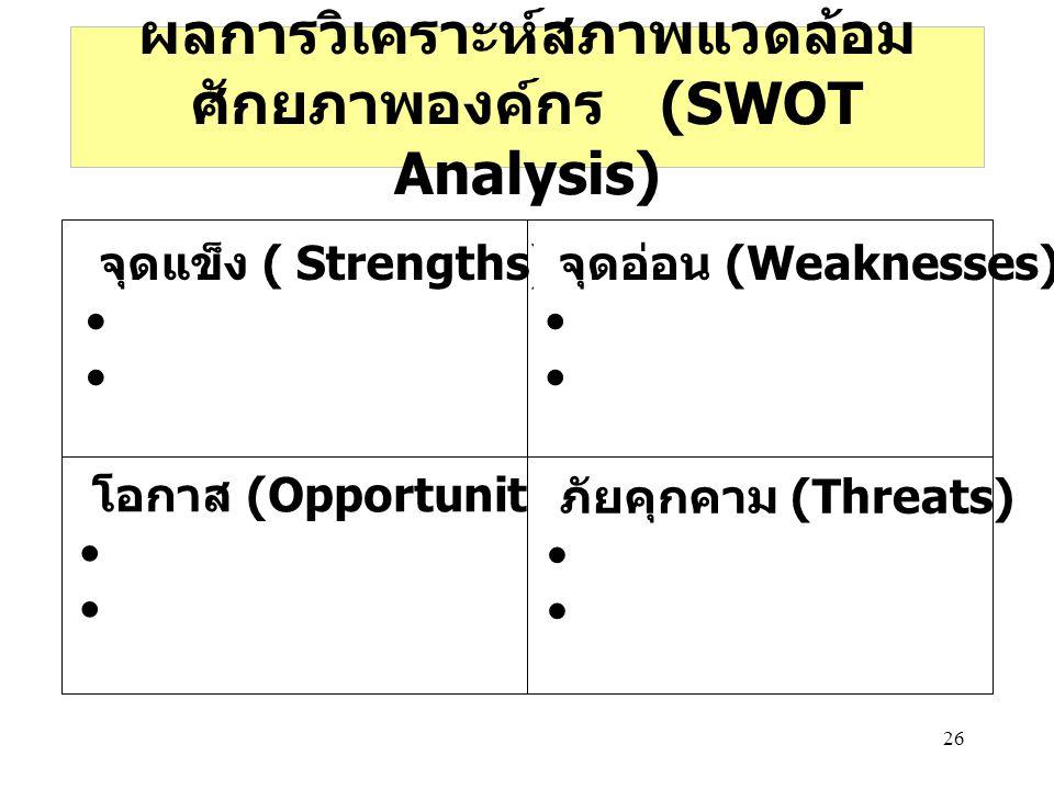 26 ผลการวิเคราะห์สภาพแวดล้อม ศักยภาพองค์กร (SWOT Analysis) โอกาส (Opportunities) โอกาส (Opportunities) จุดแข็ง ( Strengths) จุดอ่อน (Weaknesses) ภัยคุ