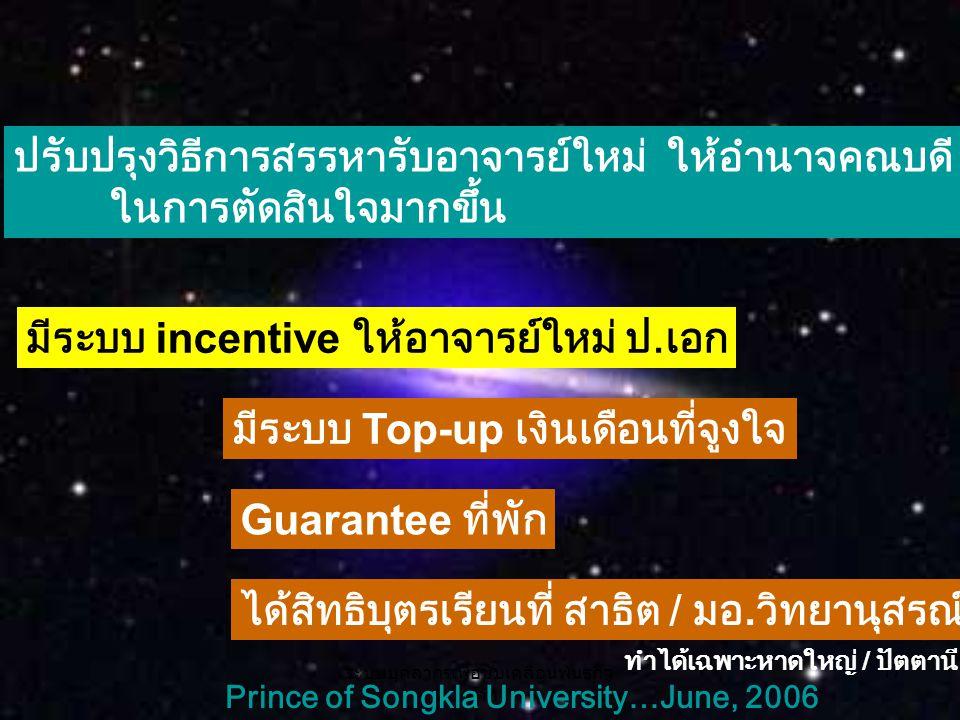 ระบบบุคลากรเพื่อขับเคลื่อนพันธกิจ หลัก 17 Prince of Songkla University…June, 2006 ปรับปรุงวิธีการสรรหารับอาจารย์ใหม่ ให้อำนาจคณบดี ในการตัดสินใจมากขึ้น มีระบบ incentive ให้อาจารย์ใหม่ ป.