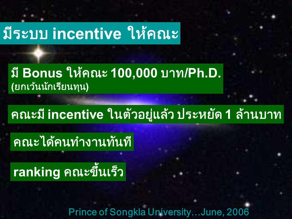 ระบบบุคลากรเพื่อขับเคลื่อนพันธกิจ หลัก 18 Prince of Songkla University…June, 2006 มีระบบ incentive ให้คณะ มี Bonus ให้คณะ 100,000 บาท /Ph.D.