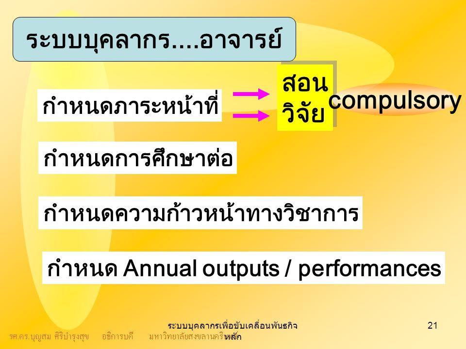 ระบบบุคลากรเพื่อขับเคลื่อนพันธกิจ หลัก 21 ระบบบุคลากร....อาจารย์ กำหนดภาระหน้าที่ กำหนดการศึกษาต่อ กำหนดความก้าวหน้าทางวิชาการ กำหนด Annual outputs / performances สอน วิจัย สอน วิจัย compulsory