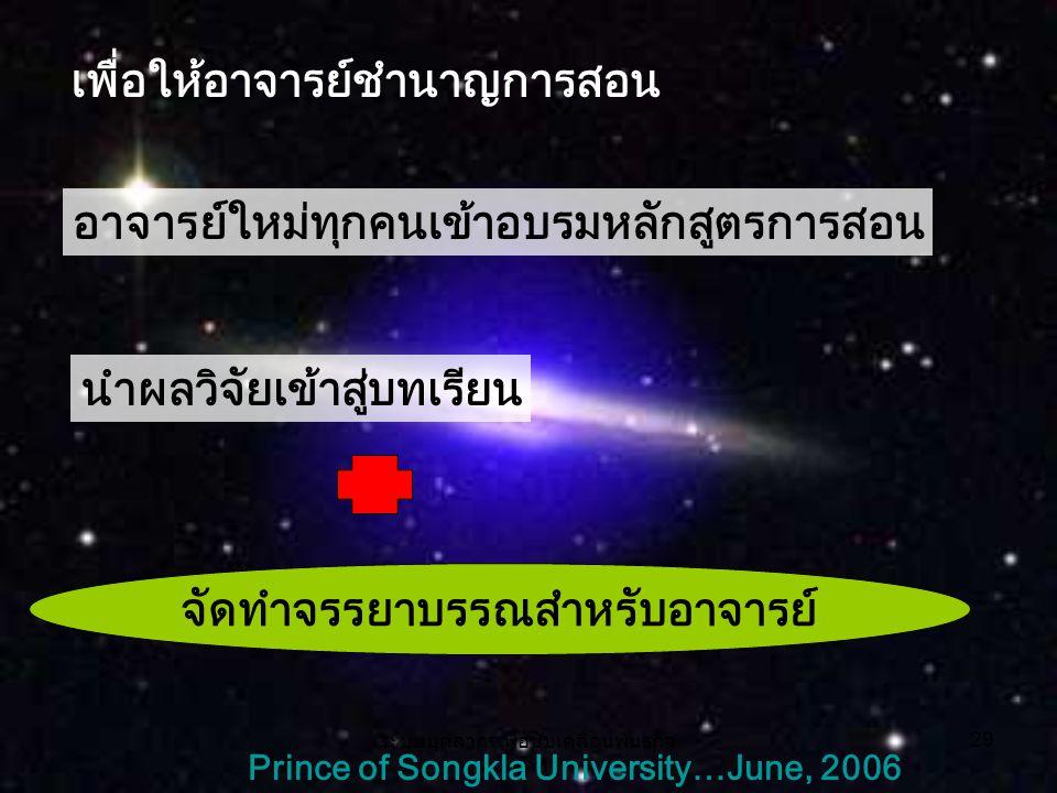 ระบบบุคลากรเพื่อขับเคลื่อนพันธกิจ หลัก 29 Prince of Songkla University…June, 2006 เพื่อให้อาจารย์ชำนาญการสอน อาจารย์ใหม่ทุกคนเข้าอบรมหลักสูตรการสอน นำผลวิจัยเข้าสู่บทเรียน จัดทำจรรยาบรรณสำหรับอาจารย์